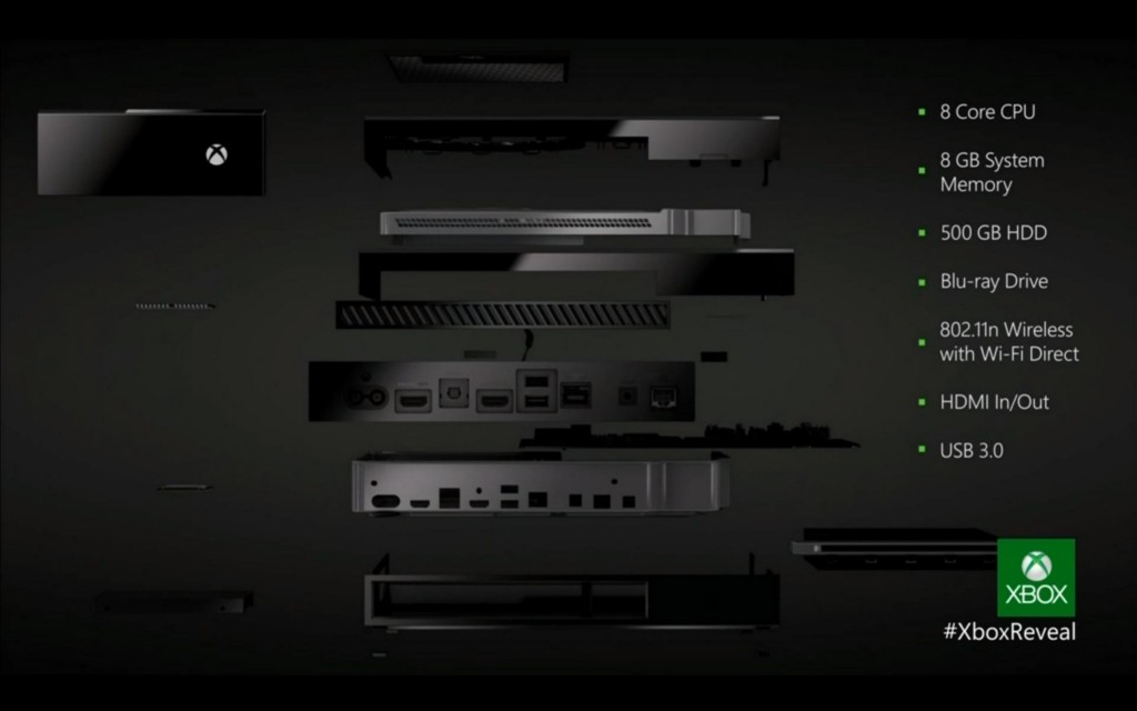 Here's the rough breakdown of the Xbox One.  Like I said, it's got a lot of shine in it.  A lot.  So this will definitely be a console with some rather shiny games I'm sure.