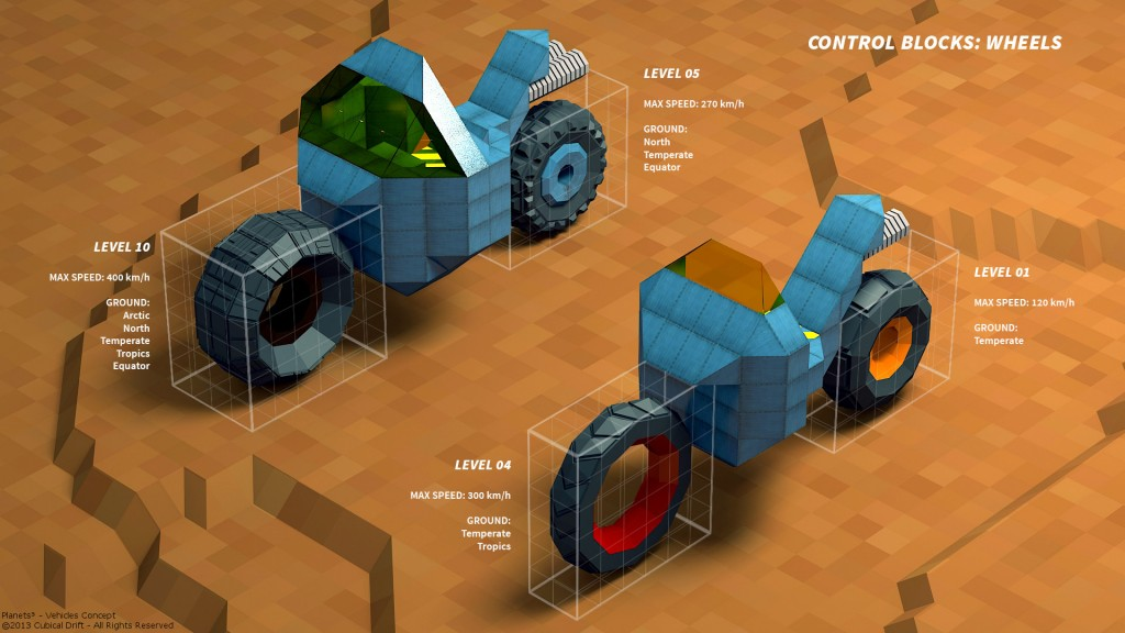 Planets3_Concept_Vehicule